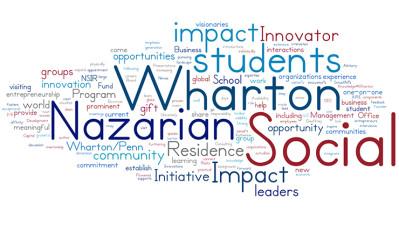 Nazarian Social Innovator word cloud